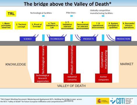 valle-de-la-muerte